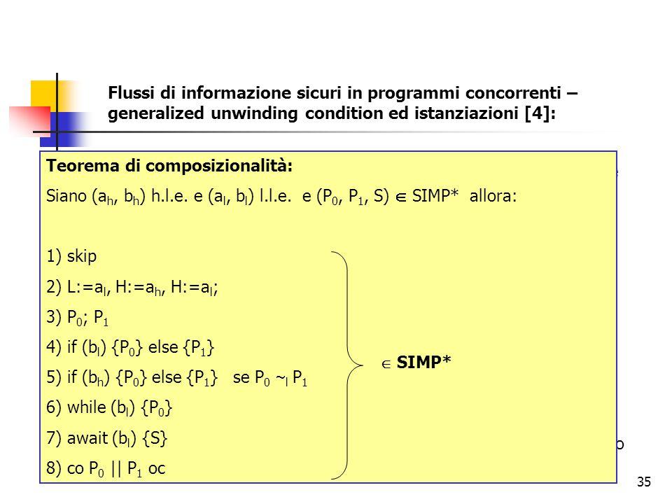 Flussi di informazione sicuri in programmi concorrenti – generalized unwinding condition ed istanziazioni [4]:
